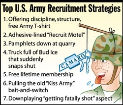 Army Recruiting from the Onion