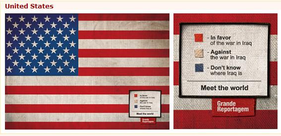 flag graph USA