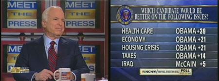 MTP-McCain-Polls_a2a13.jpg
