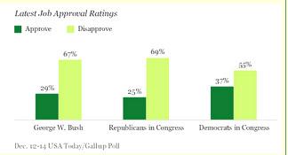 Gallop-Republicans_59861.jpg