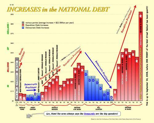 Natl_Debt_Chart_367c0.jpg