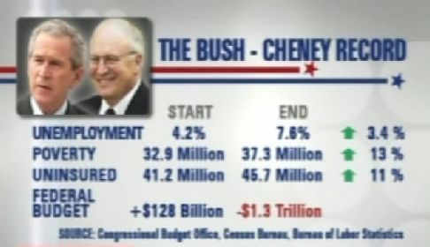 Bush-Cheney Record_5dffa.JPG