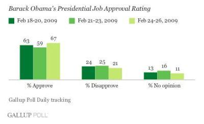 Obama-Gallup_62a69.JPG