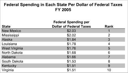 fed_spending_by_state_10_5d594.jpg