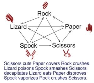 rock paper scissors_36924.jpg