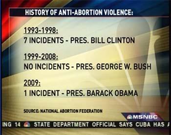 History-abortion-violence_9ef1d.jpg