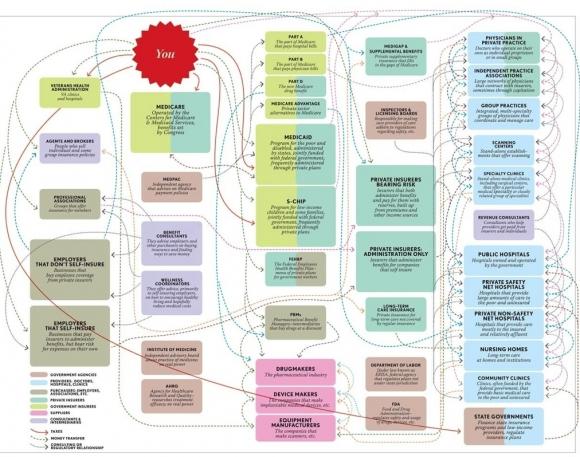 cohn-chart_0d13b.jpg
