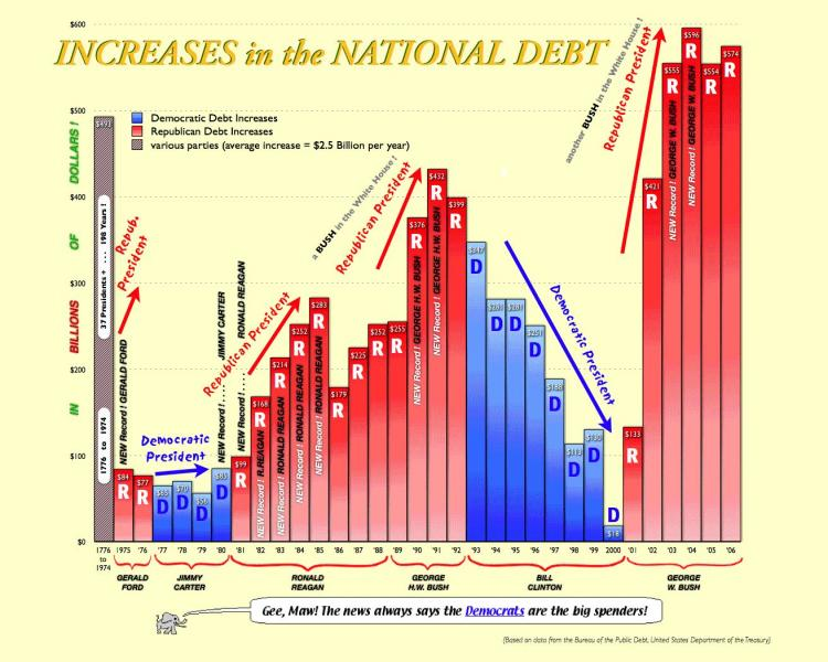 nationaldebt_42d6b.jpg
