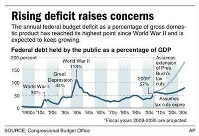 debt_bush_tax_cuts_dc116.jpg