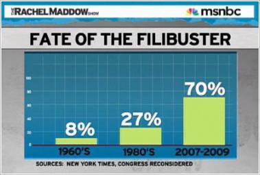 maddow_filibusters_f479f.JPG
