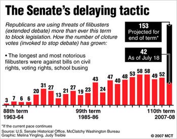 mcclatchy_GOP_filibuster_07_cedb3.jpg