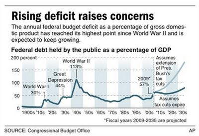 debt_bush_tax_cuts_90a58.jpg
