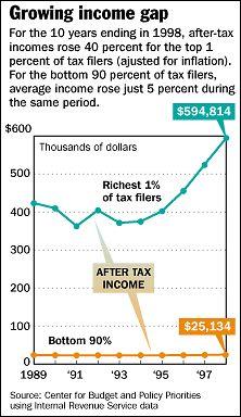 income-gap_692cf.jpg
