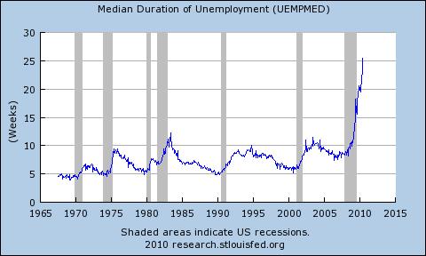 recessiongraph_3522e.png