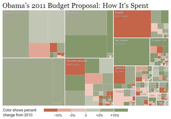 obama_2011_budget_05819.jpg