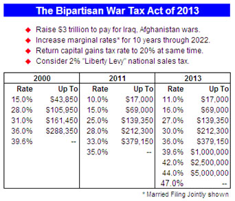war_tax_act_2013.jpg