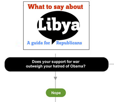what to say about Libya.jpg