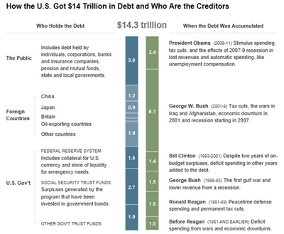 nyt_debt_by_prez_sm.png