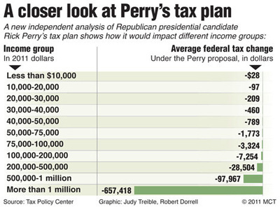 mcc_perry_tax_cuts.jpg