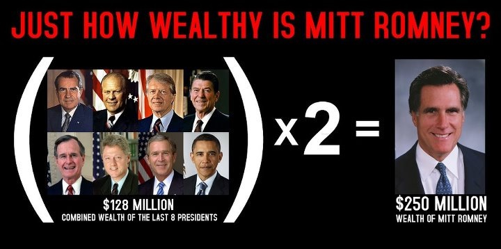 mitt romney is that rich.jpg